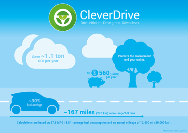 Clever-Drive