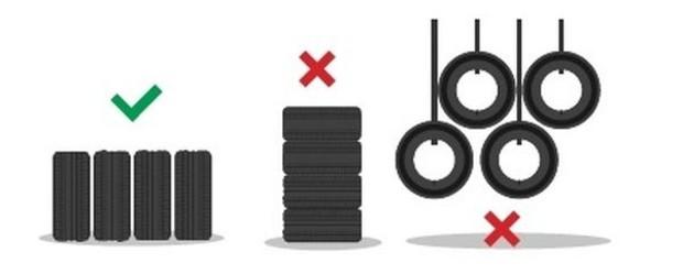 Skladištenje guma bez naplataka - slika 2